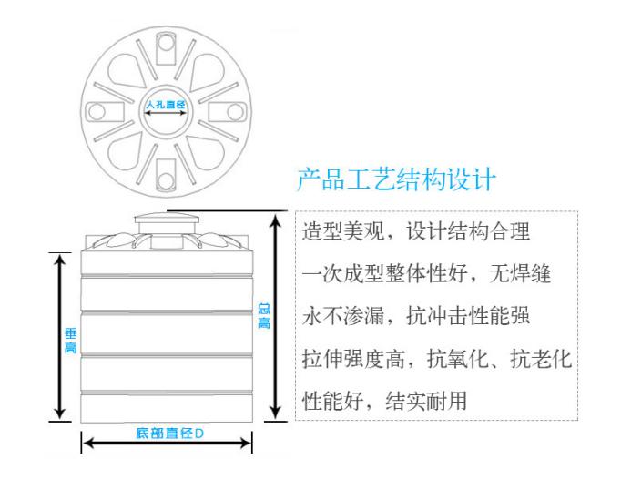 南昌20吨众博棋牌官网下载定制
